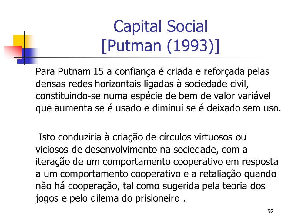 Capital Social [Putman (1993)]